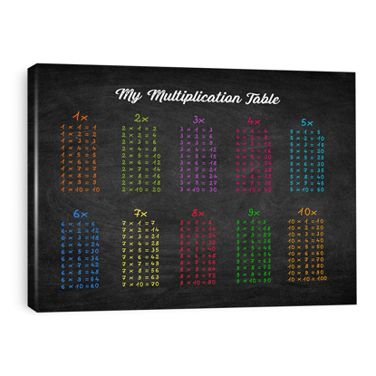 Multiplication Table Canvas
