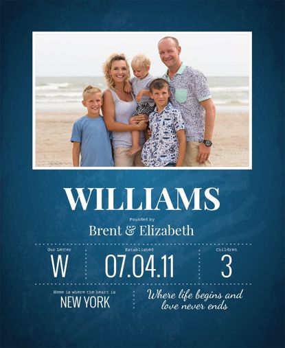 Picture of Personalized Family Name Canvas with Custom Image